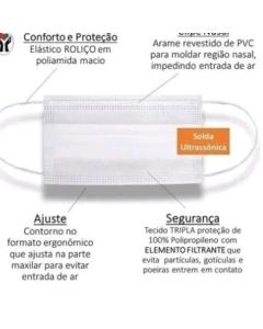 Máscara Descartável De Proteção Facial Tripla BYD Caixa C/ 50 Peças Modelo